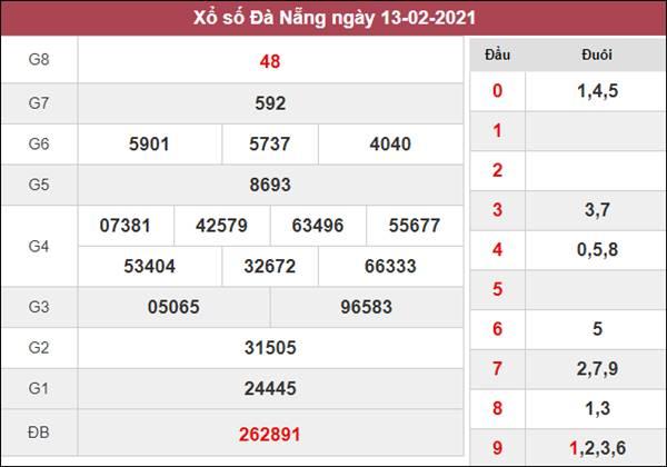 Thống kê XSDNG 17/2/2021 chốt số đẹp giờ vàng Đà Nẵng thứ 4