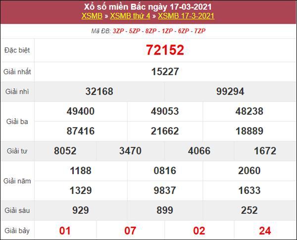 Thống kê XSMB 18/3/2021 chốt bạch thủ lô miền Bắc thứ 5