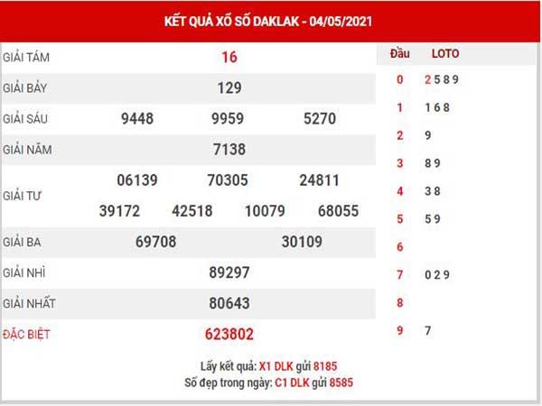 Dự đoán XSDLK ngày 11/5/2021 - Dự đoán đài xổ số Đắk Lắk thứ 3