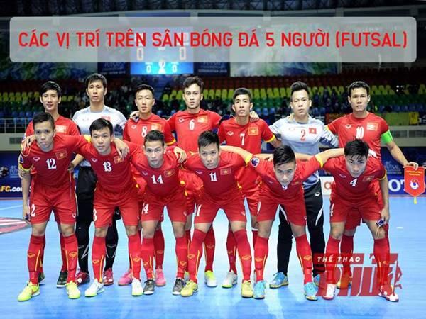 Tổng hợp các vị trí trên sân Futsal - sân bóng đá 5 người
