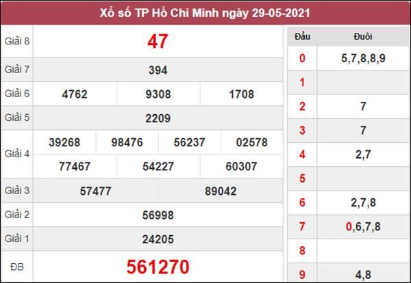 Thống kê XSHCM 31/5/2021 chốt đầu đuôi giải đặc biệt