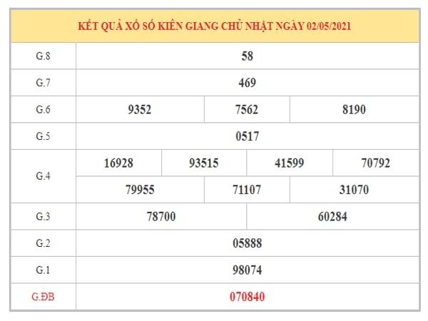 Nhận định KQXSKG ngày 9/5/2021 dựa trên kết quả kì trước