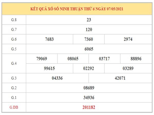 Thống kê KQXSNT ngày 14/5/2021 dựa trên kết quả kì trước