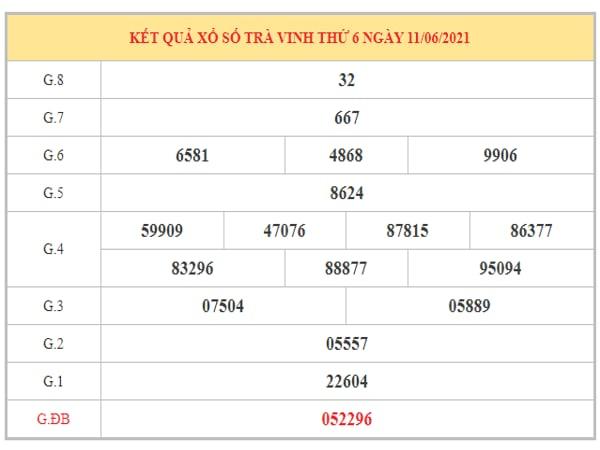 Phân tích KQXSTV ngày 18/6/2021 dựa trên kết quả kì trước