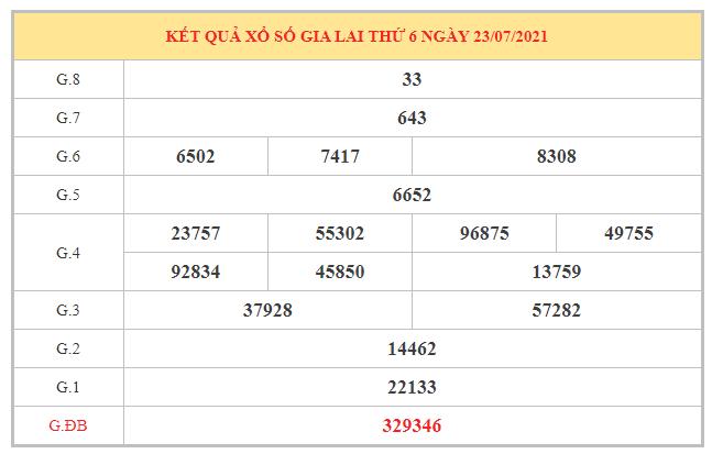 Thống kê KQXSGL ngày 30/7/2021 dựa trên kết quả kì trước
