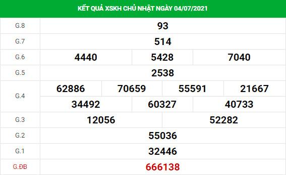 Phân tích xổ số Khánh Hòa 7/7/2021 hôm nay thứ 4 chính xác