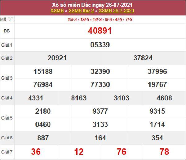 Thống kê XSMB 27/7/2021 chốt cặp loto gan miền Bắc