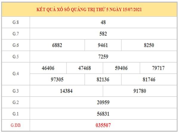 Thống kê KQXSQT ngày 22/7/2021 dựa trên kết quả kì trước
