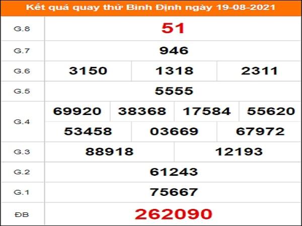 Kết quả quay thử XSBDI 19-08-2021