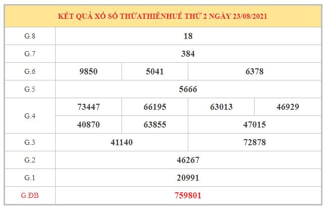 Thống kê KQXSTTH ngày 30/8/2021 dựa trên kết quả kì trước