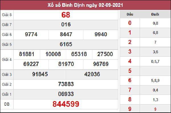 Thống kê XSBDI 9/9/2021 chốt lô thứ 5 xác suất về cao nhất