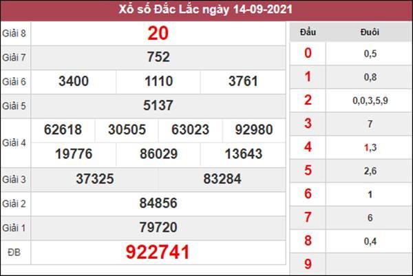 Thống kê XSDLK 21/9/2021 chốt cặp lô kép ngon thứ 3
