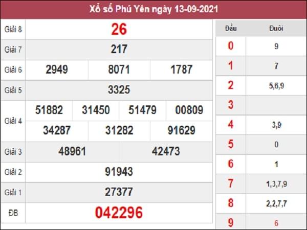 Thống kê XSPY 20-09-2021