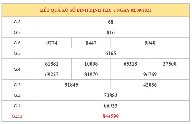 Nhận định KQXSBDI ngày 9/9/2021 dựa trên kết quả kì trước