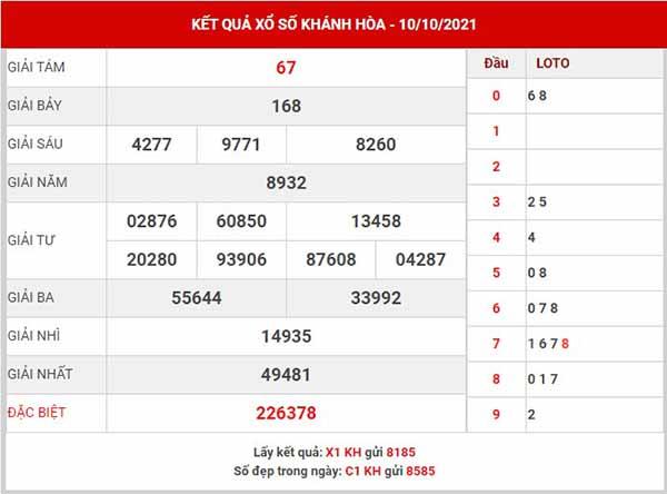 Thống kê XSKH ngày 13/10/2021