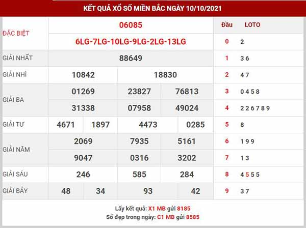 Phân tích XSMB ngày 11/10/2021 - Phân tích KQXS Thủ Đô thứ 2