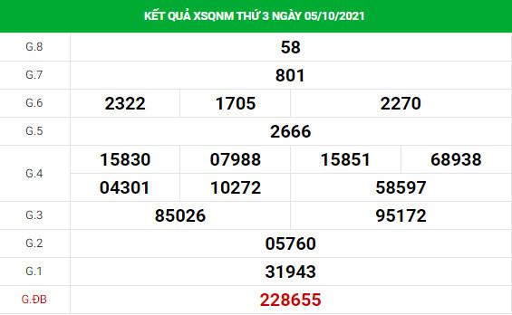 Thống kê soi cầu xổ số Quảng Nam 12/10/2021 hôm nay chính xác